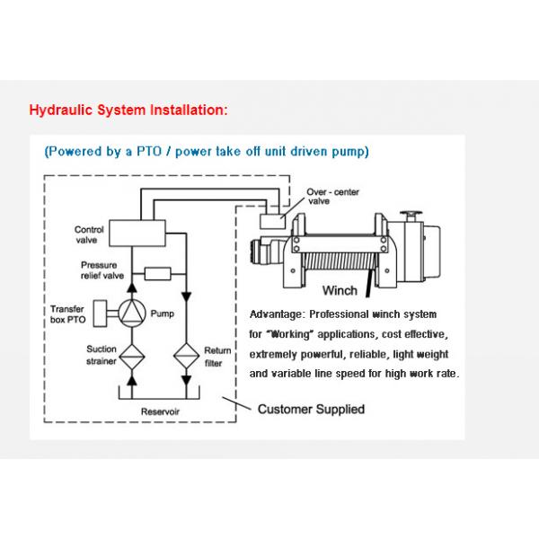 HYDRAULIC FILTER P550268