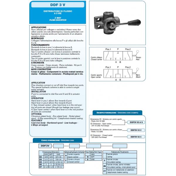 Ways diverter valves